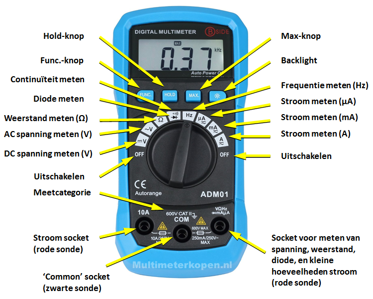 multimeter-knoppen-symbolen-3